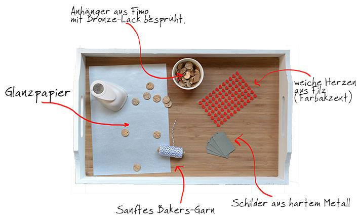 einhochzeitsblog.com zeigt: Styling-Tipps für Namenskärtchen, das Material